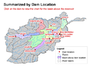 Afghanistan Snow Water Equivalent (Dam Location)